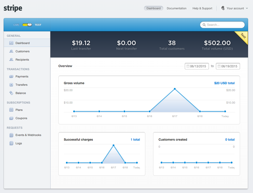 Stripe Test Dashboard